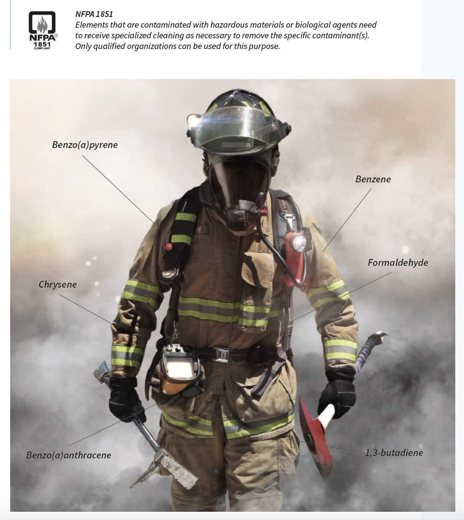 Contaminants on firefighter´s bunker gear