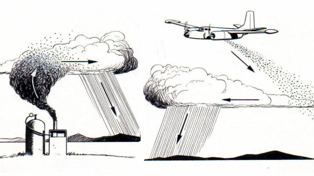 Cloud seeding is the formal term for manipulating rain clouds. Illustration by Wikipedia.